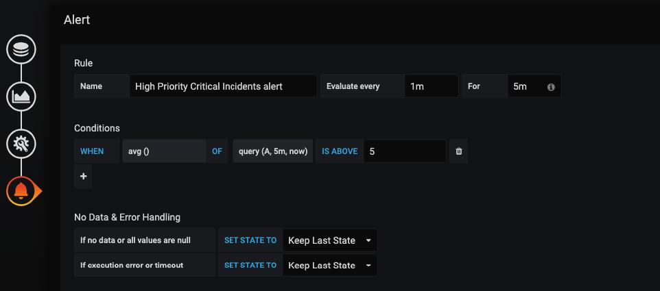 alerting stats - alert config