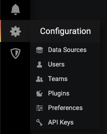 select datasources